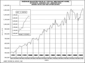 jan 10 graph